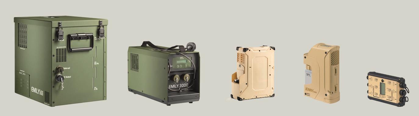 "SFC ""Command Vehicle"" equipment kit"